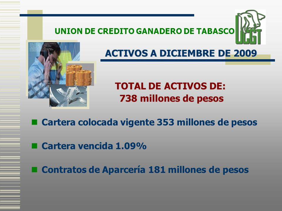 TOTAL DE ACTIVOS DE: 738 millones de pesos 738 millones de pesos Cartera colocada vigente 353 millones de pesos Cartera vencida 1.09% Contratos de Apa