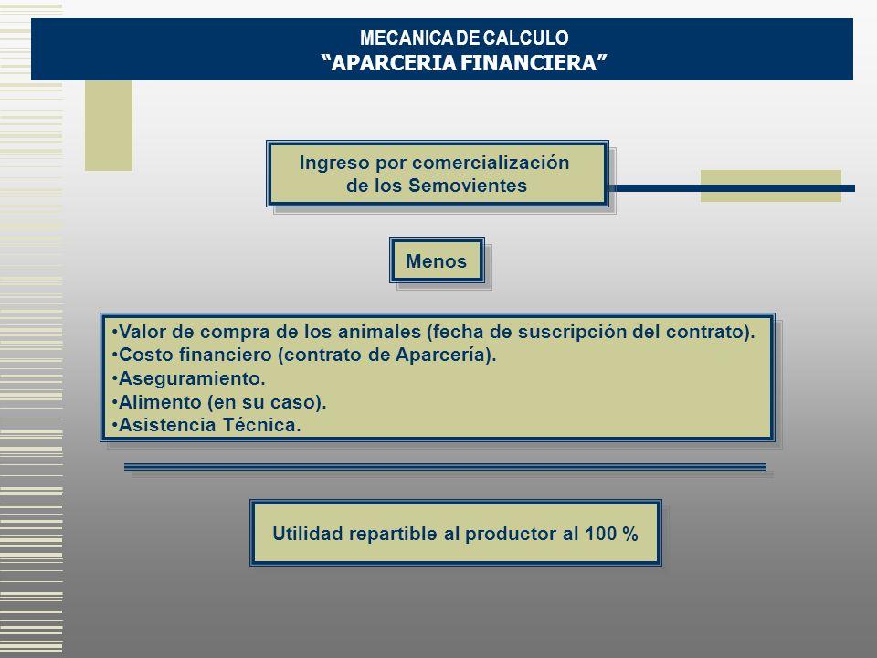 MECANICA DE CALCULO APARCERIA FINANCIERA Ingreso por comercialización de los Semovientes Ingreso por comercialización de los Semovientes Menos Valor d