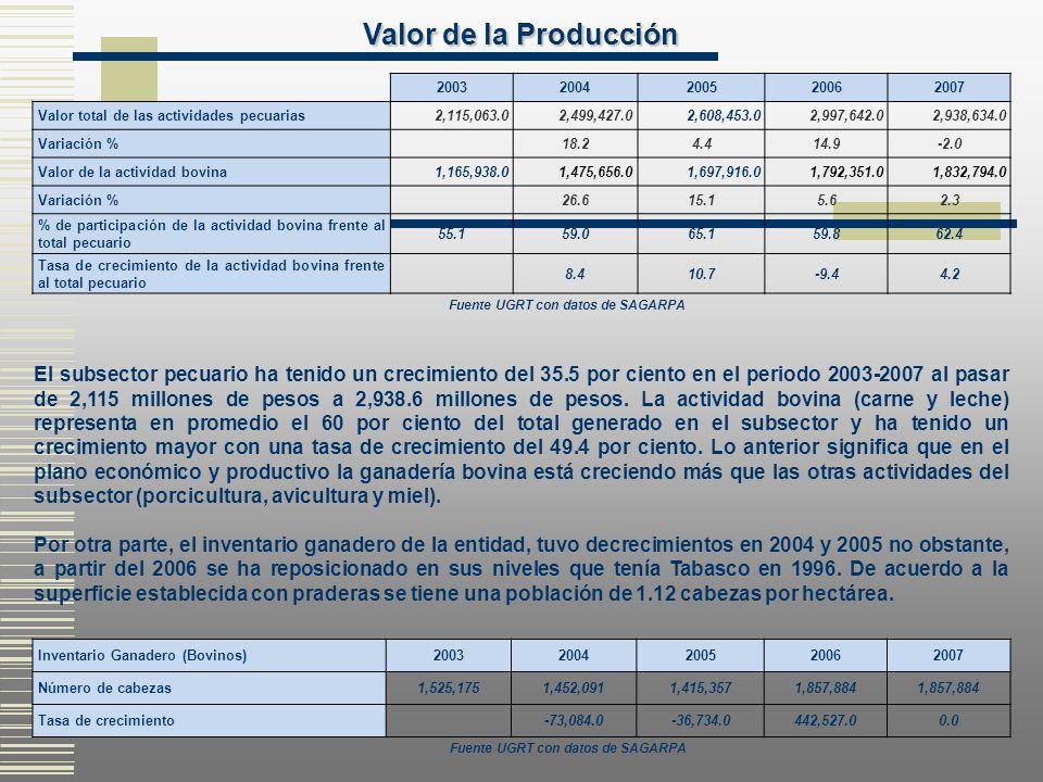 OPERACIONES CON HEMBRAS Mediante este esquema se han realizado operaciones con vientres a plazo de 18 meses con el objetivo de brindarle temporalmente liquidez al productor.
