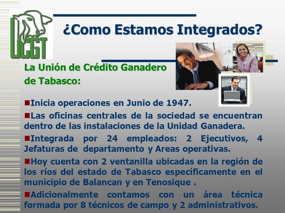 La Unión de Crédito Ganadero de Tabasco: Inicia operaciones en Junio de 1947. Las oficinas centrales de la sociedad se encuentran dentro de las instal