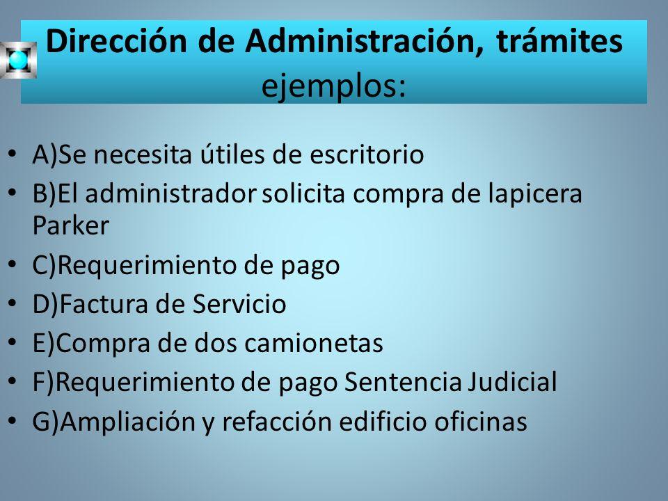Dirección de Administración, trámites ejemplos: A)Se necesita útiles de escritorio B)El administrador solicita compra de lapicera Parker C)Requerimien