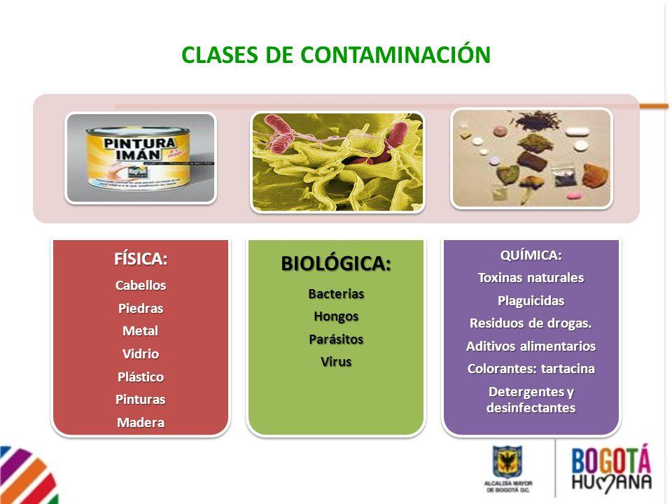 CLASES DE CONTAMINACIÓNFÍSICA:CabellosPiedrasMetalVidrioPlásticoPinturasMaderaBIOLÓGICA:BacteriasHongosParásitosVirusQUÍMICA: Toxinas naturales Plagui