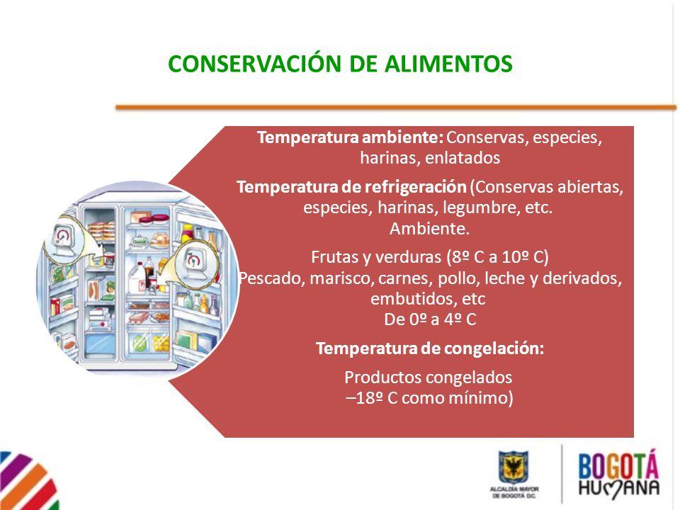 CONSERVACIÓN DE ALIMENTOS Temperatura ambiente: Conservas, especies, harinas, enlatados Temperatura de refrigeración (Conservas abiertas, especies, ha