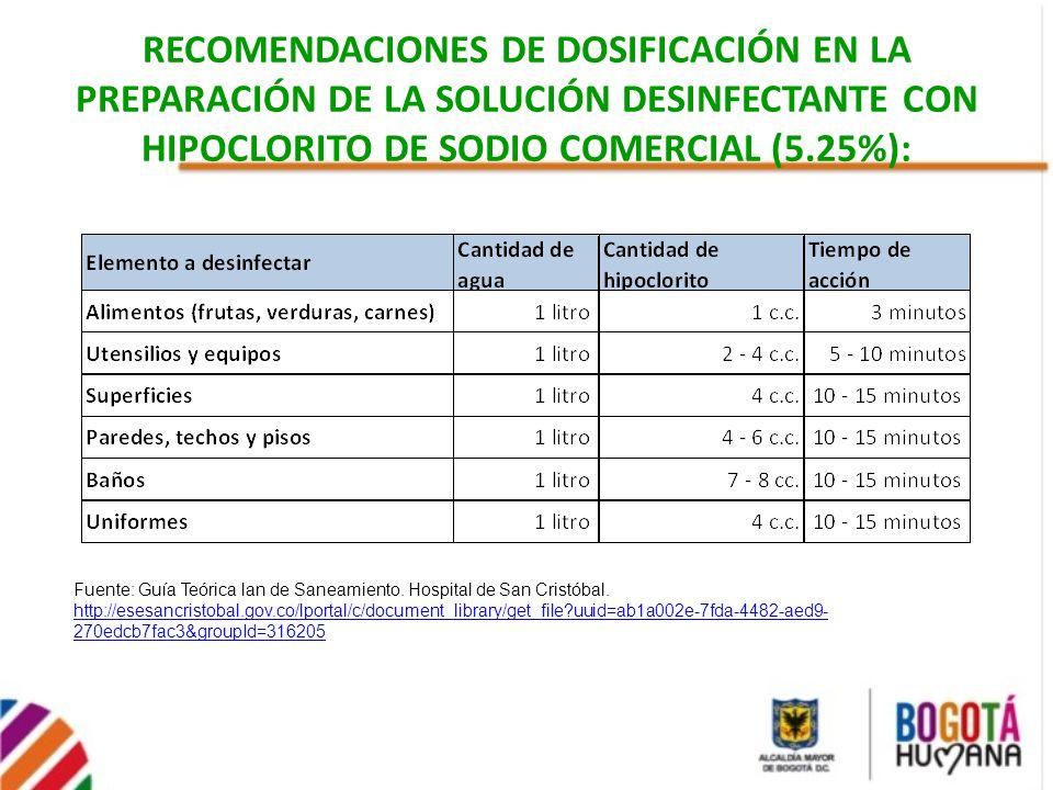 RECOMENDACIONES DE DOSIFICACIÓN EN LA PREPARACIÓN DE LA SOLUCIÓN DESINFECTANTE CON HIPOCLORITO DE SODIO COMERCIAL (5.25%): Fuente: Guía Teórica lan de