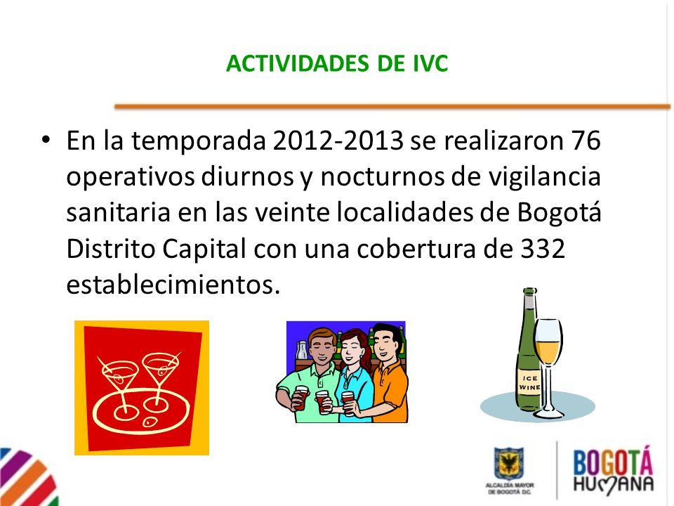 ACTIVIDADES DE IVC En la temporada 2012-2013 se realizaron 76 operativos diurnos y nocturnos de vigilancia sanitaria en las veinte localidades de Bogo