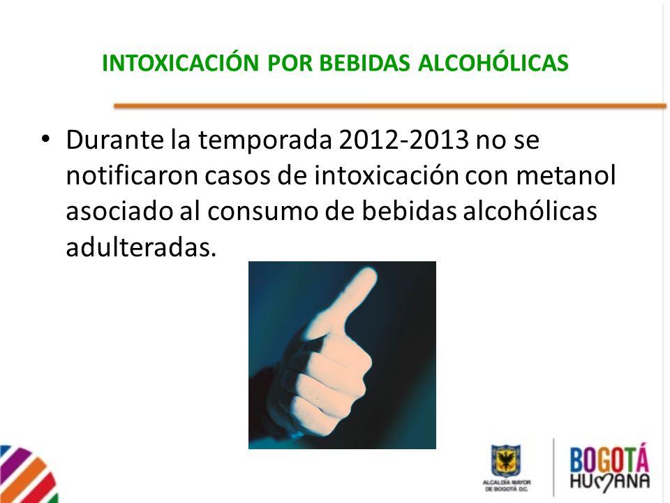 INTOXICACIÓN POR BEBIDAS ALCOHÓLICAS Durante la temporada 2012-2013 no se notificaron casos de intoxicación con metanol asociado al consumo de bebidas