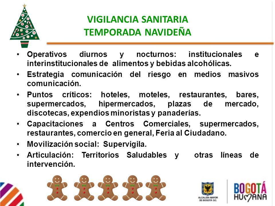 VIGILANCIA SANITARIA TEMPORADA NAVIDEÑA Operativos diurnos y nocturnos: institucionales e interinstitucionales de alimentos y bebidas alcohólicas. Est