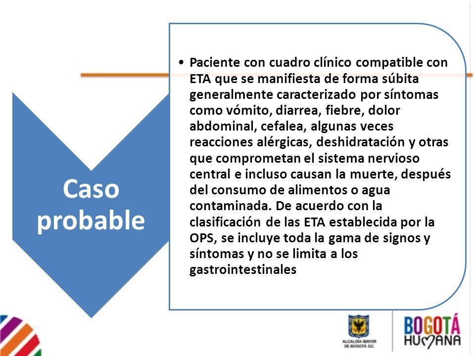 Caso probable Paciente con cuadro clínico compatible con ETA que se manifiesta de forma súbita generalmente caracterizado por síntomas como vómito, di