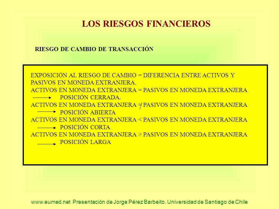 www.eumed.net Presentación de Jorge Pérez Barbeito. Universidad de Santiago de Chile RIESGO DE CAMBIO DE TRANSACCIÓN LOS RIESGOS FINANCIEROS EXPOSICIÓ
