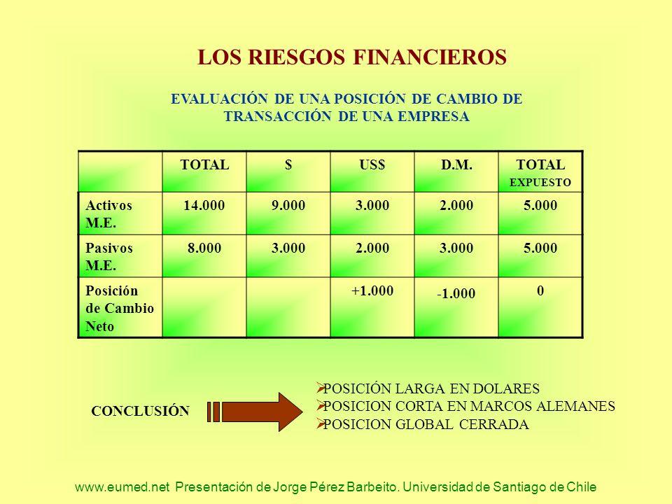 www.eumed.net Presentación de Jorge Pérez Barbeito. Universidad de Santiago de Chile LOS RIESGOS FINANCIEROS EVALUACIÓN DE UNA POSICIÓN DE CAMBIO DE T
