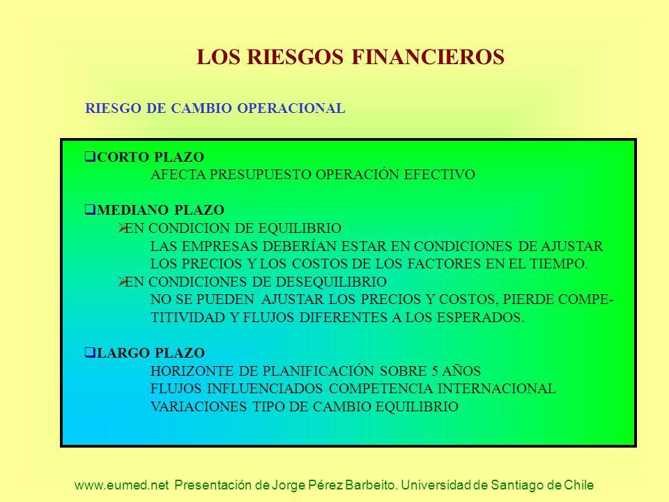 www.eumed.net Presentación de Jorge Pérez Barbeito. Universidad de Santiago de Chile LOS RIESGOS FINANCIEROS RIESGO DE CAMBIO OPERACIONAL CORTO PLAZO