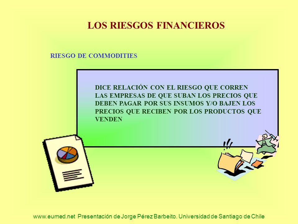 www.eumed.net Presentación de Jorge Pérez Barbeito. Universidad de Santiago de Chile RIESGO DE COMMODITIES DICE RELACIÓN CON EL RIESGO QUE CORREN LAS