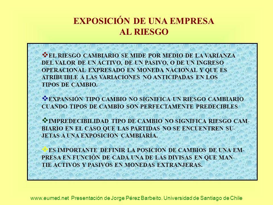 www.eumed.net Presentación de Jorge Pérez Barbeito. Universidad de Santiago de Chile EXPOSICIÓN DE UNA EMPRESA AL RIESGO EL RIESGO CAMBIARIO SE MIDE P
