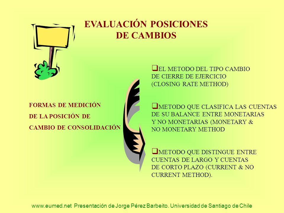 www.eumed.net Presentación de Jorge Pérez Barbeito. Universidad de Santiago de Chile EVALUACIÓN POSICIONES DE CAMBIOS FORMAS DE MEDICIÓN DE LA POSICIÓ