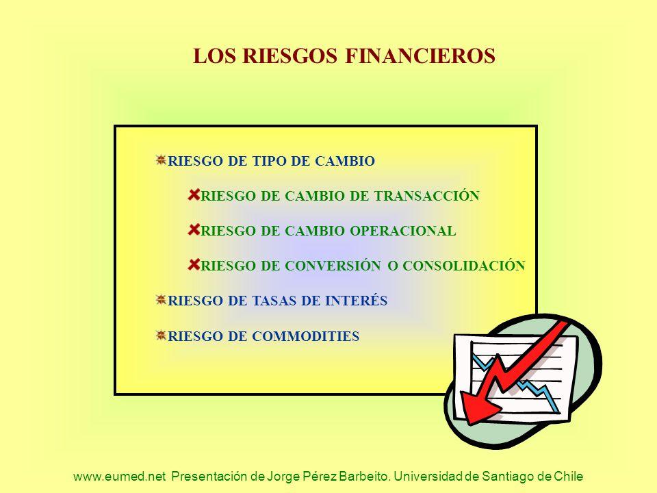 www.eumed.net Presentación de Jorge Pérez Barbeito. Universidad de Santiago de Chile LOS RIESGOS FINANCIEROS RIESGO DE TIPO DE CAMBIO RIESGO DE CAMBIO