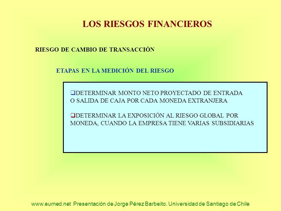 www.eumed.net Presentación de Jorge Pérez Barbeito. Universidad de Santiago de Chile LOS RIESGOS FINANCIEROS RIESGO DE CAMBIO DE TRANSACCIÓN ETAPAS EN