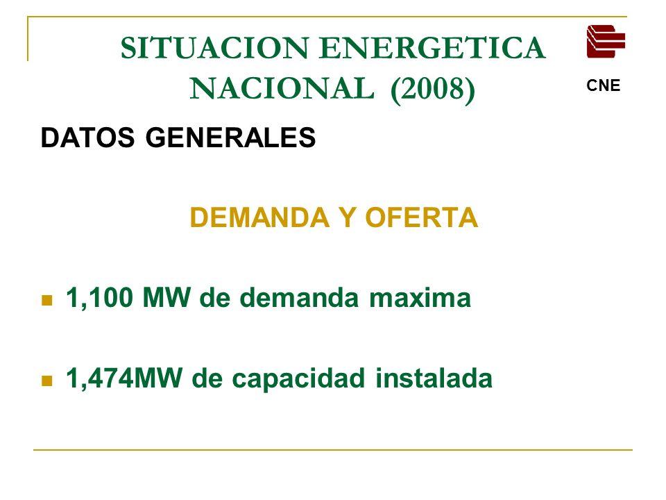 Esquema de incentivos para fuentes renovables.