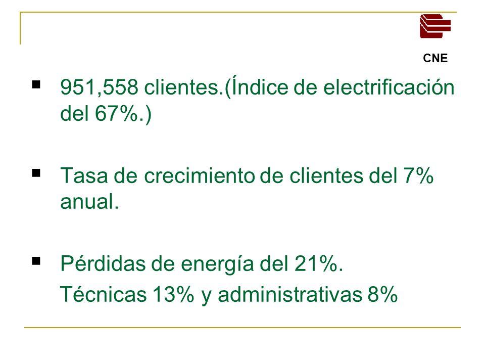 GARANTÍA DE CONTINUIDAD DEL SERVICIO La Ley Marco declara que: la continuidad del servicio público de electricidad es esencial, por lo cual, el Estado la garantiza.