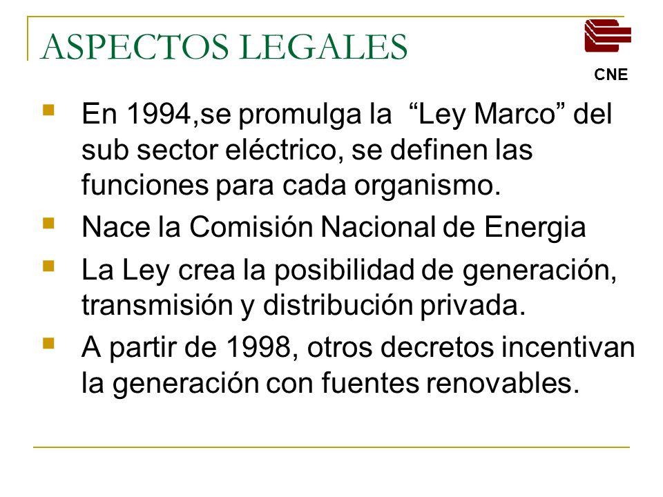 ARREGLOS INSTITUCIONALES Gabinete Energético: Dirección superior del sector; Definición de políticas; Estudios económicos, aprobación de programas de expansión.
