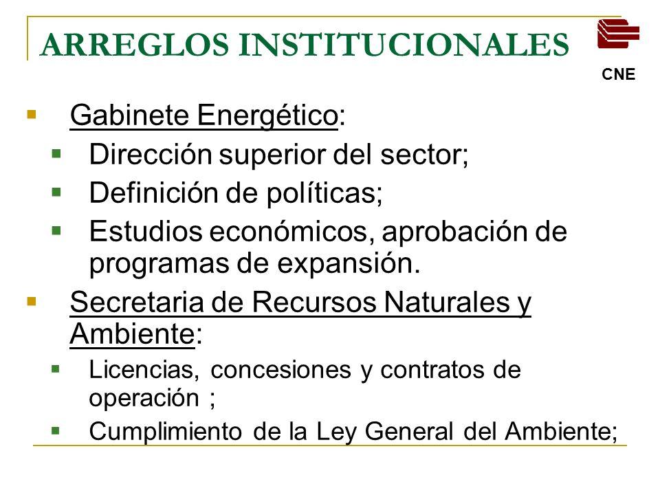 ARREGLO INSTITUCIONAL Facultades centrales de la Comisión Nacional de Energía: Aplicar y fiscalizar el cumplimiento de las normas legales y reglamentarias que rigen la actividad del sub/sector eléctrico.