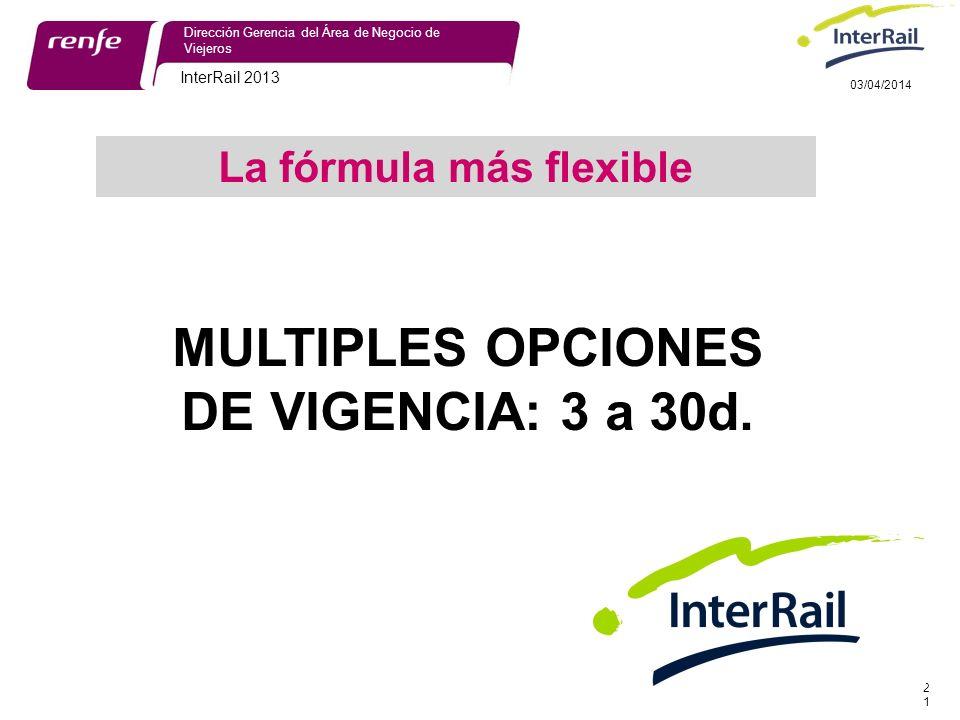 InterRail 2013 21 Dirección Gerencia del Área de Negocio de Viejeros 03/04/2014 MULTIPLES OPCIONES DE VIGENCIA: 3 a 30d.