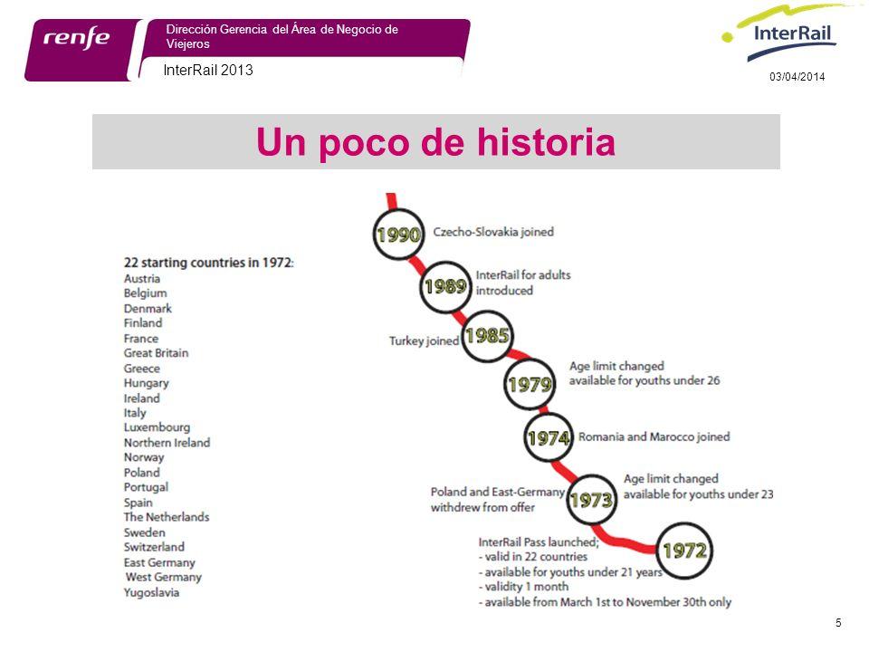 InterRail 2013 5 Dirección Gerencia del Área de Negocio de Viejeros 03/04/2014 Un poco de historia