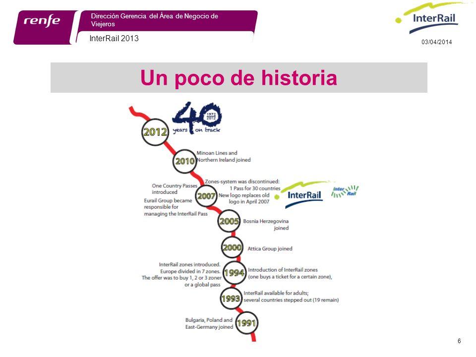 InterRail 2013 6 Dirección Gerencia del Área de Negocio de Viejeros 03/04/2014 Un poco de historia