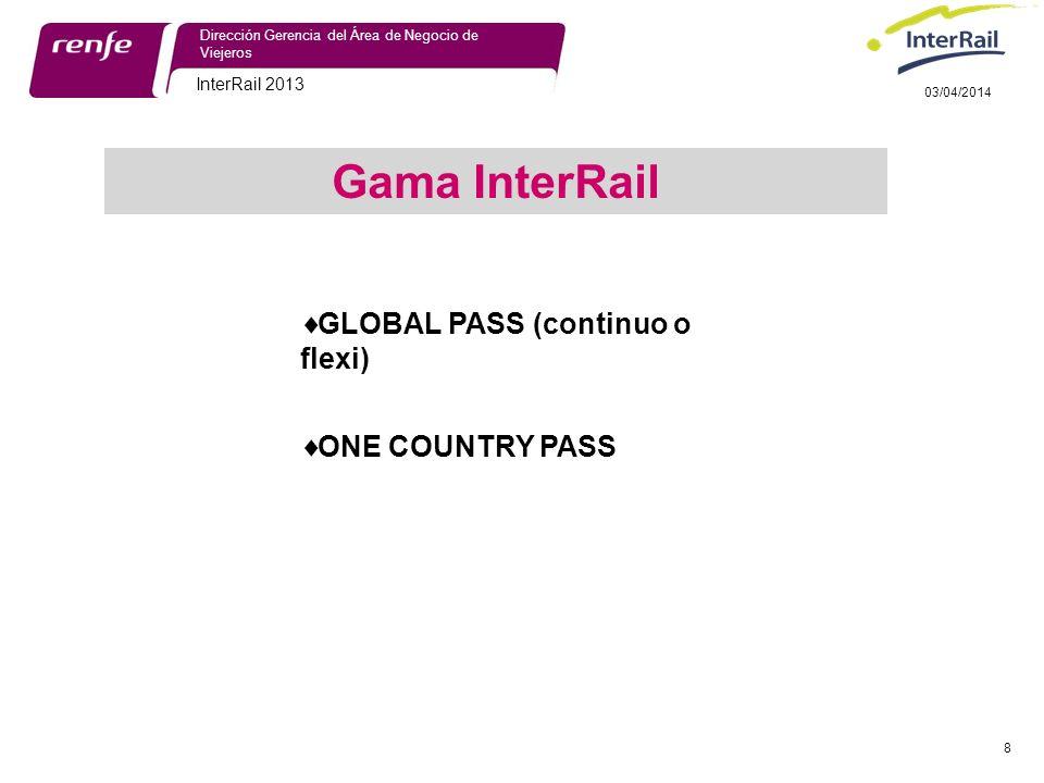 InterRail 2013 8 Dirección Gerencia del Área de Negocio de Viejeros 03/04/2014 GLOBAL PASS (continuo o flexi) ONE COUNTRY PASS Gama InterRail