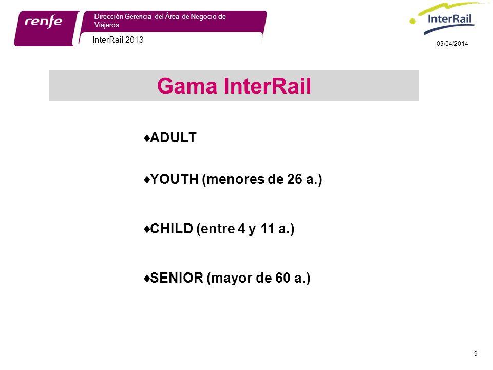 InterRail 2013 9 Dirección Gerencia del Área de Negocio de Viejeros 03/04/2014 ADULT YOUTH (menores de 26 a.) CHILD (entre 4 y 11 a.) SENIOR (mayor de 60 a.) Gama InterRail