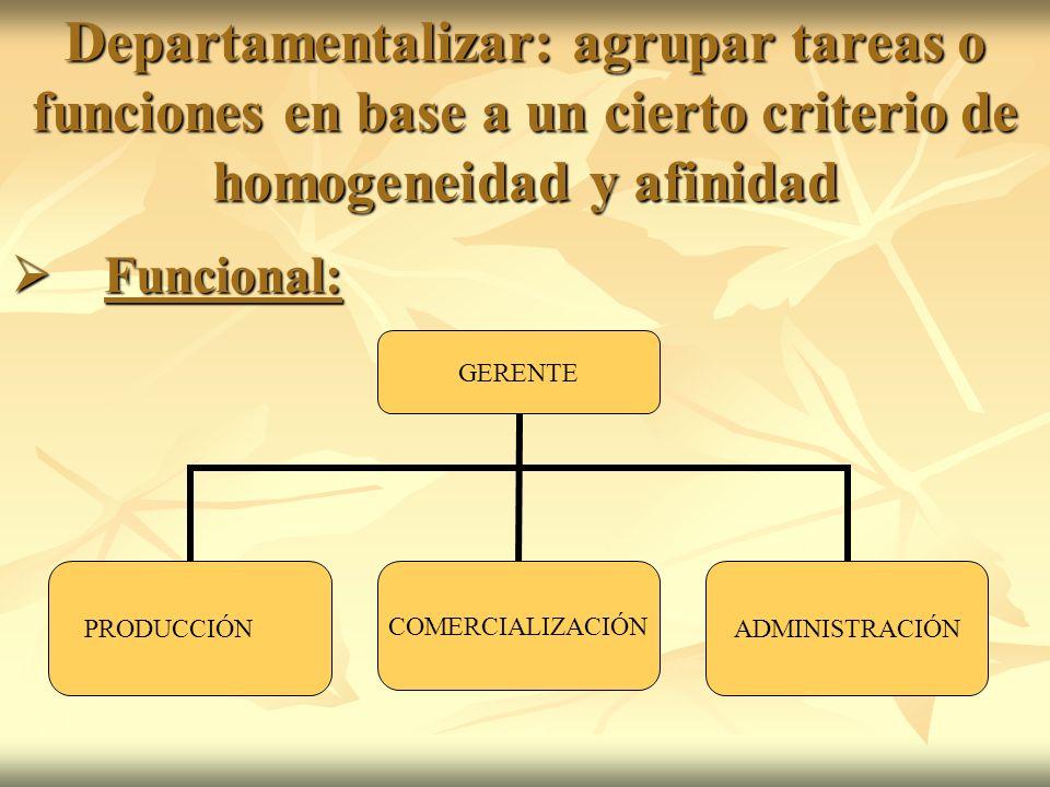 Departamentalizar: agrupar tareas o funciones en base a un cierto criterio de homogeneidad y afinidad Funcional: Funcional: GERENTE PRODUCCIÓNCOMERCIA