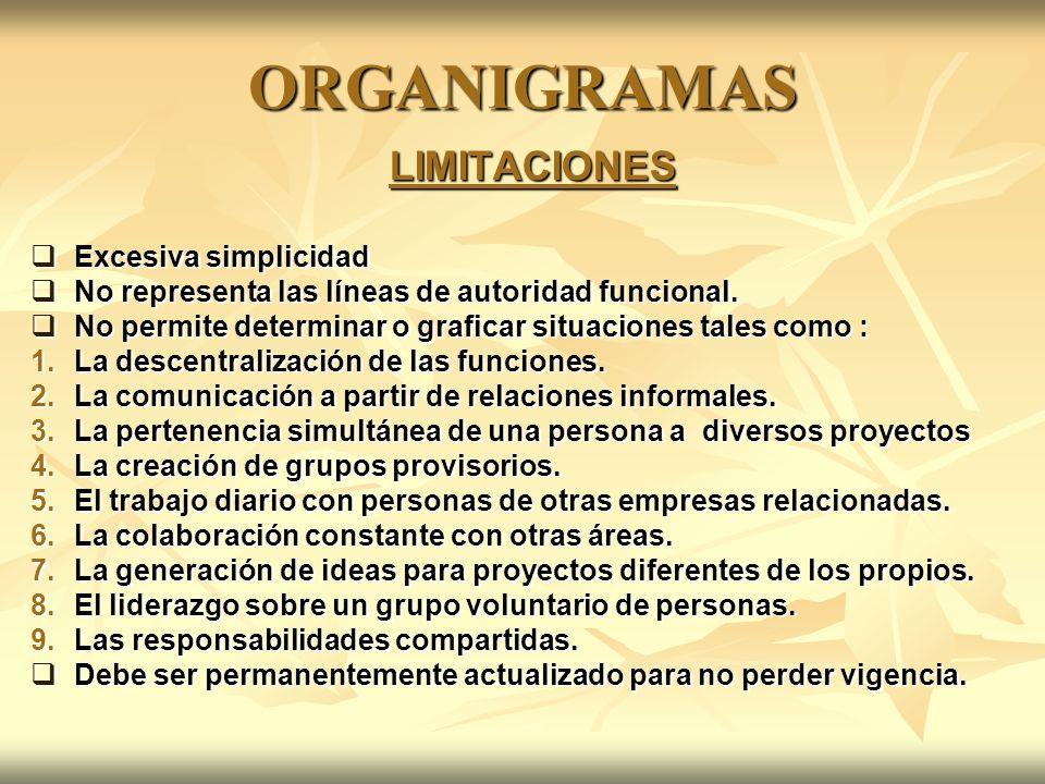 ORGANIGRAMAS LIMITACIONES Excesiva simplicidad Excesiva simplicidad No representa las líneas de autoridad funcional. No representa las líneas de autor