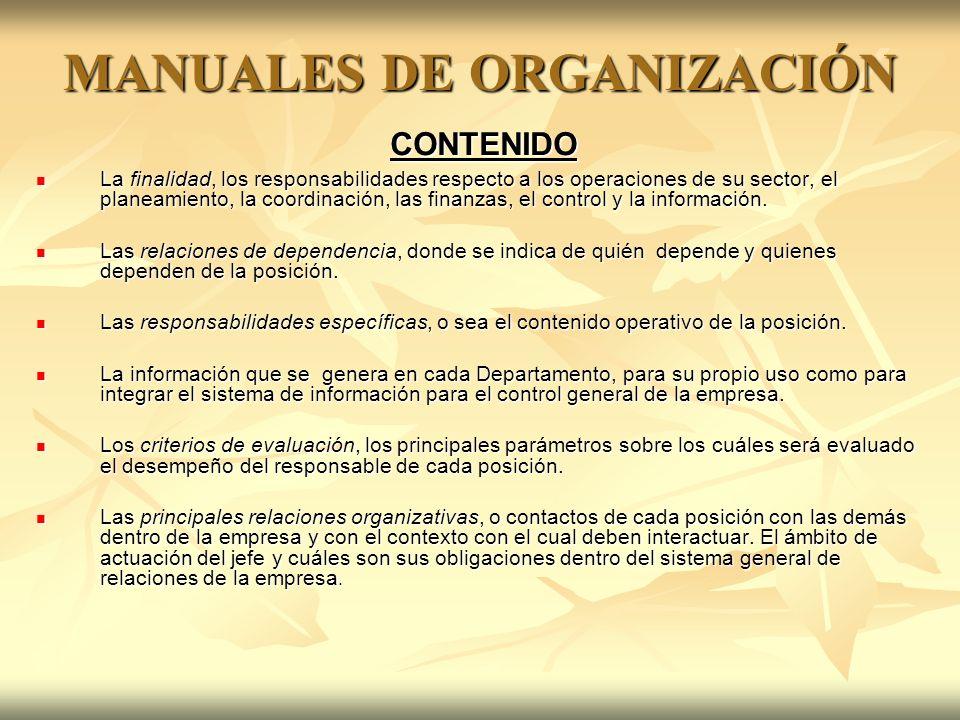 MANUALES DE ORGANIZACIÓN CONTENIDO La finalidad, los responsabilidades respecto a los operaciones de su sector, el planeamiento, la coordinación, las