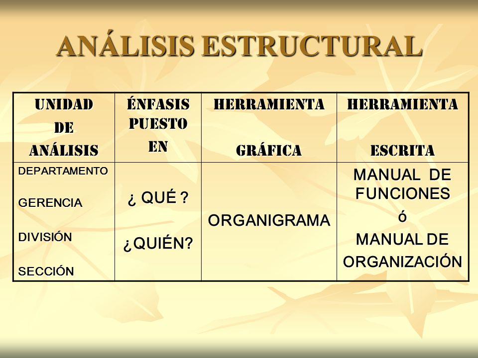 DELEGACIÓN: PROCESO DE ASIGNACIÓN DE TAREAS + RESPONSABILIDAD + AUTORIDAD + MEDIOS NECESARIOS NUNCA SE DELEGA LA RESPONSABILIDAD SOBRE: 1.ESTABLECER PARÁMETROS O ALCANCES PARA LA TAREA 2.LA FACULTAD DE REGISTRAR QUÉ HACE EL EMPLEADO 3.ESTABLECER CONTROLES SOBRE EL QUÉ Y EL CÓMO 4.LA POSIBILIDAD DE REVISAR LO REALIZADO DESCENTRALIZACIÓN: DELEGAR LA TOMA DE DECISIONES EN LA CADENA DE MANDO Exceso: Imposibilidad de Control – Caos CENTRALIZACIÓN: CONCENTRACIÓN DEL PROCESO DE TOMA DE DECISIONES Exceso: Burocracia – Lentitud en el funcionamiento