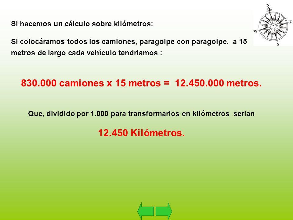 Si hacemos un cálculo sobre kilómetros: Si colocáramos todos los camiones, paragolpe con paragolpe, a 15 metros de largo cada vehículo tendriamos : 830.000 camiones x 15 metros = 12.450.000 metros.