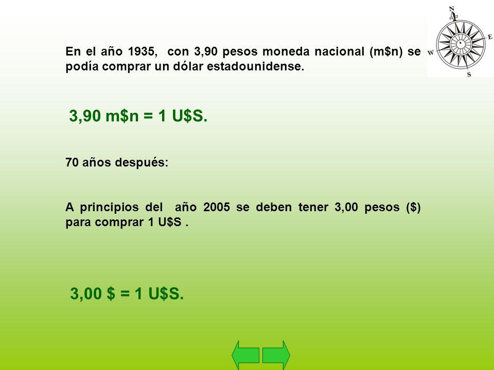 En el año 1935, con 3,90 pesos moneda nacional (m$n) se podía comprar un dólar estadounidense.