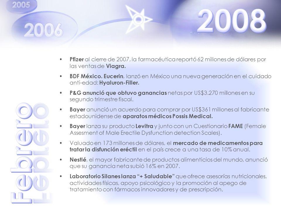 Pfizer al cierre de 2007, la farmacéutica reportó 62 millones de dólares por las ventas de Viagra. BDF México. Eucerin, lanzó en México una nueva gene