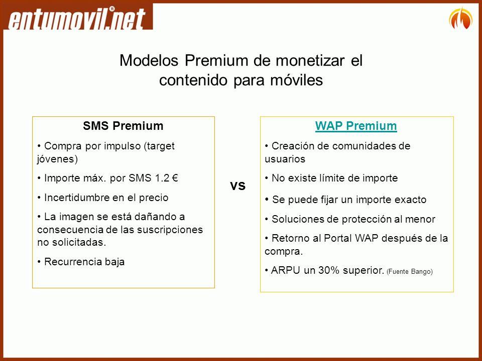 SMS Premium Compra por impulso (target jóvenes) Importe máx.