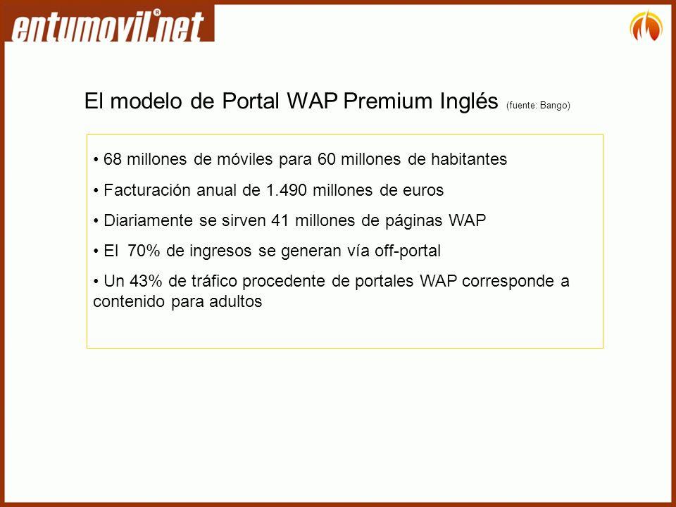 El modelo de Portal WAP Premium Inglés (fuente: Bango) 68 millones de móviles para 60 millones de habitantes Facturación anual de 1.490 millones de euros Diariamente se sirven 41 millones de páginas WAP El 70% de ingresos se generan vía off-portal Un 43% de tráfico procedente de portales WAP corresponde a contenido para adultos