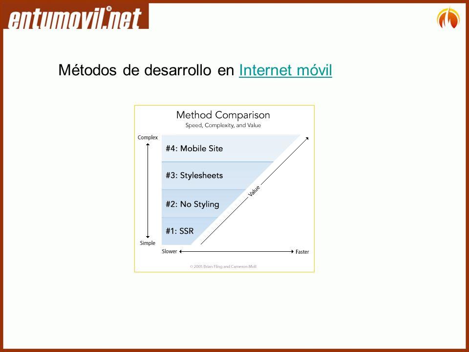 Métodos de desarrollo en Internet móvilInternet móvil