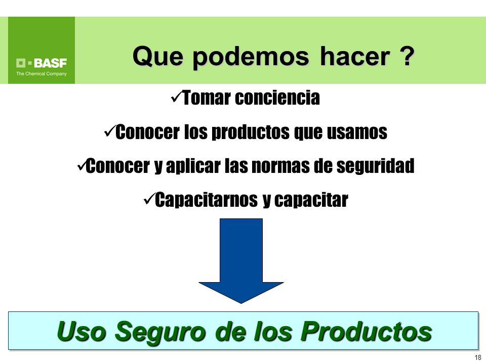 18 Uso Seguro de los Productos Que podemos hacer ? Tomar conciencia Conocer los productos que usamos Conocer y aplicar las normas de seguridad Capacit