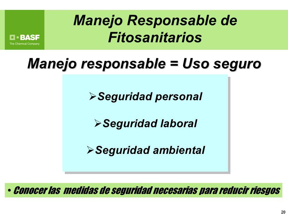 20 Seguridad personal Seguridad laboral Seguridad ambiental Seguridad personal Seguridad laboral Seguridad ambiental Manejo responsable = Uso seguro C