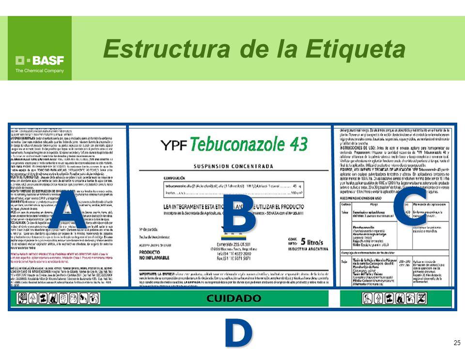 25 Estructura de la Etiqueta A B C D