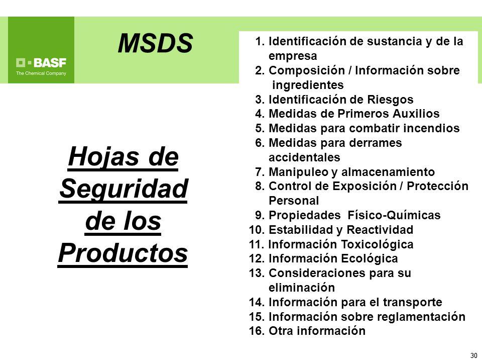 30 1. Identificación de sustancia y de la empresa 2. Composición / Información sobre ingredientes 3. Identificación de Riesgos 4. Medidas de Primeros
