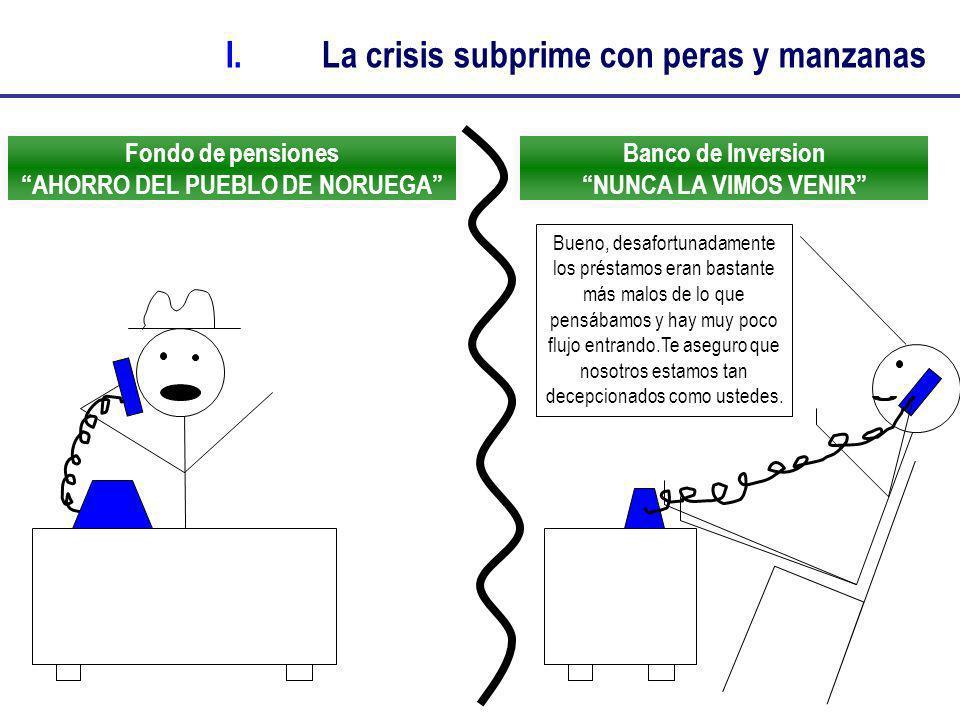 Fondo de pensiones AHORRO DEL PUEBLO DE NORUEGA I.La crisis subprime con peras y manzanas Bueno, desafortunadamente los préstamos eran bastante más ma
