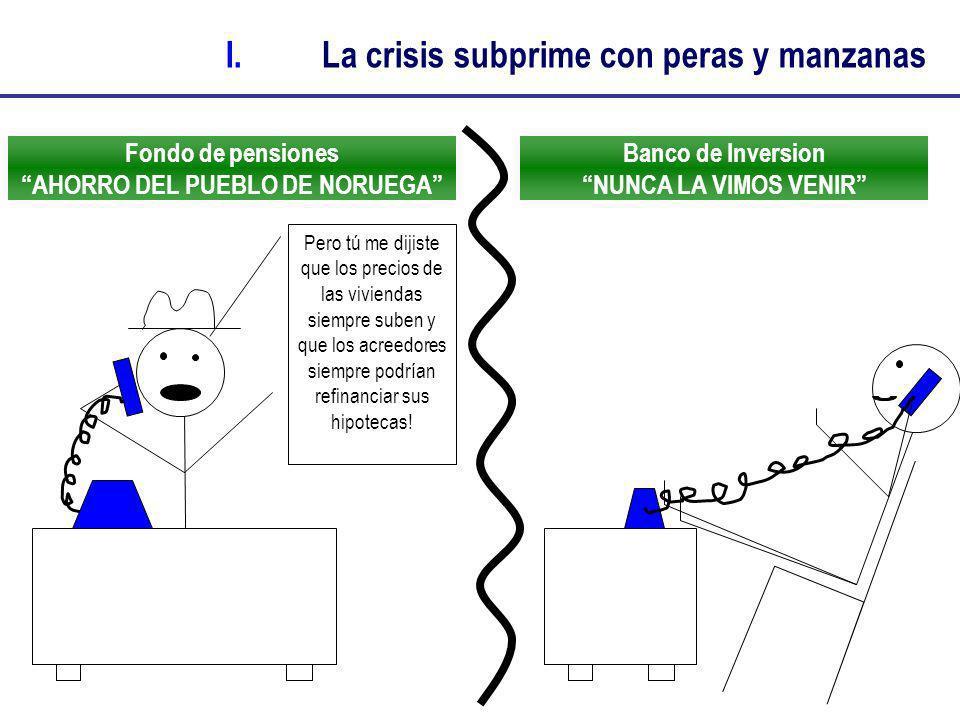 Fondo de pensiones AHORRO DEL PUEBLO DE NORUEGA I.La crisis subprime con peras y manzanas Ah, sí, fue un mal supuesto.