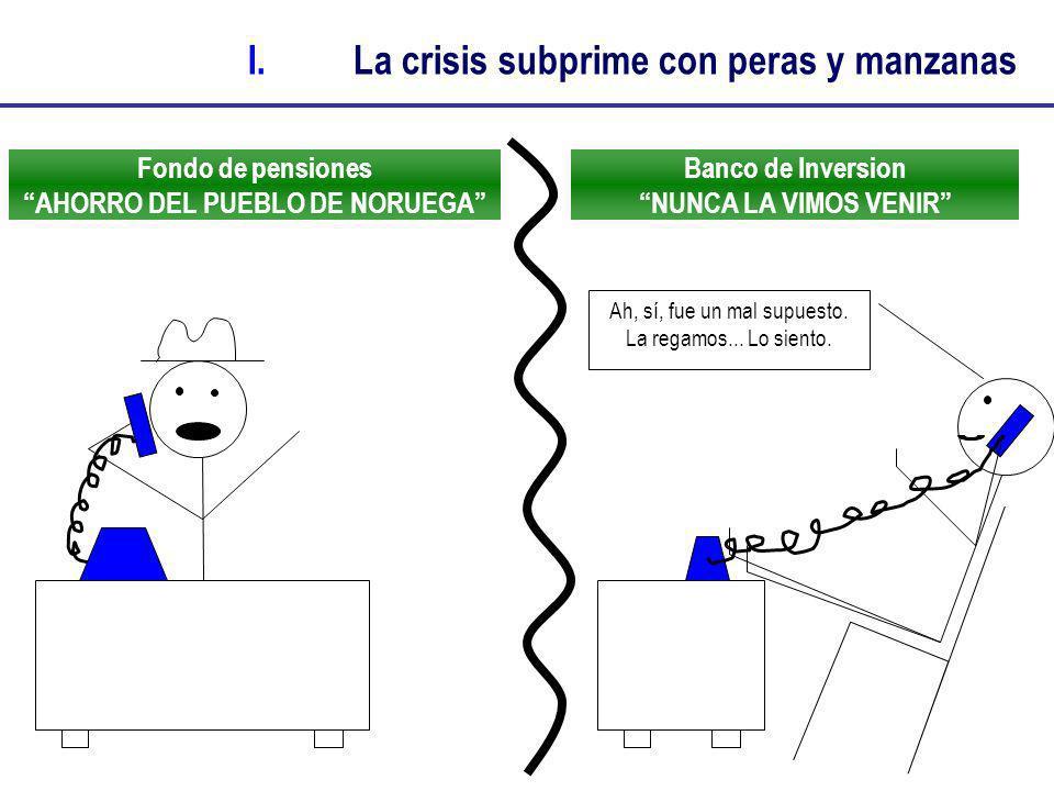 Fondo de pensiones AHORRO DEL PUEBLO DE NORUEGA I.La crisis subprime con peras y manzanas Ah, sí, fue un mal supuesto. La regamos... Lo siento. Banco
