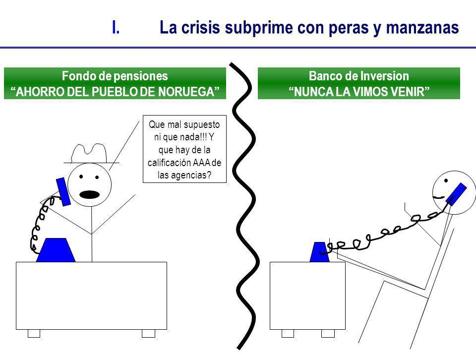 Fondo de pensiones AHORRO DEL PUEBLO DE NORUEGA I.La crisis subprime con peras y manzanas Banco de Inversion NUNCA LA VIMOS VENIR Que mal supuesto ni