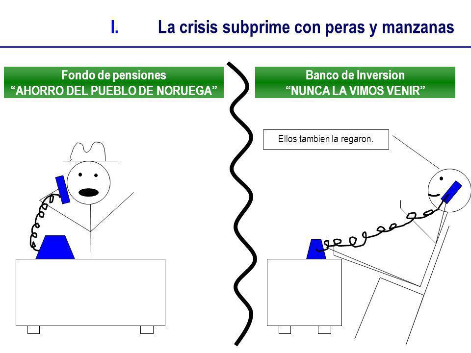 Fondo de pensiones AHORRO DEL PUEBLO DE NORUEGA I.La crisis subprime con peras y manzanas Banco de Inversion NUNCA LA VIMOS VENIR Pero la emisión está asegurada.