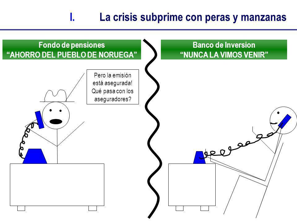 Fondo de pensiones AHORRO DEL PUEBLO DE NORUEGA I.La crisis subprime con peras y manzanas Banco de Inversion NUNCA LA VIMOS VENIR Pero la emisión está