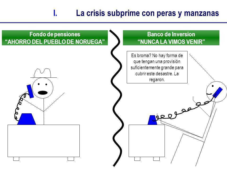 Fondo de pensiones AHORRO DEL PUEBLO DE NORUEGA I.La crisis subprime con peras y manzanas Banco de Inversion NUNCA LA VIMOS VENIR Esto es genial !#$%&...